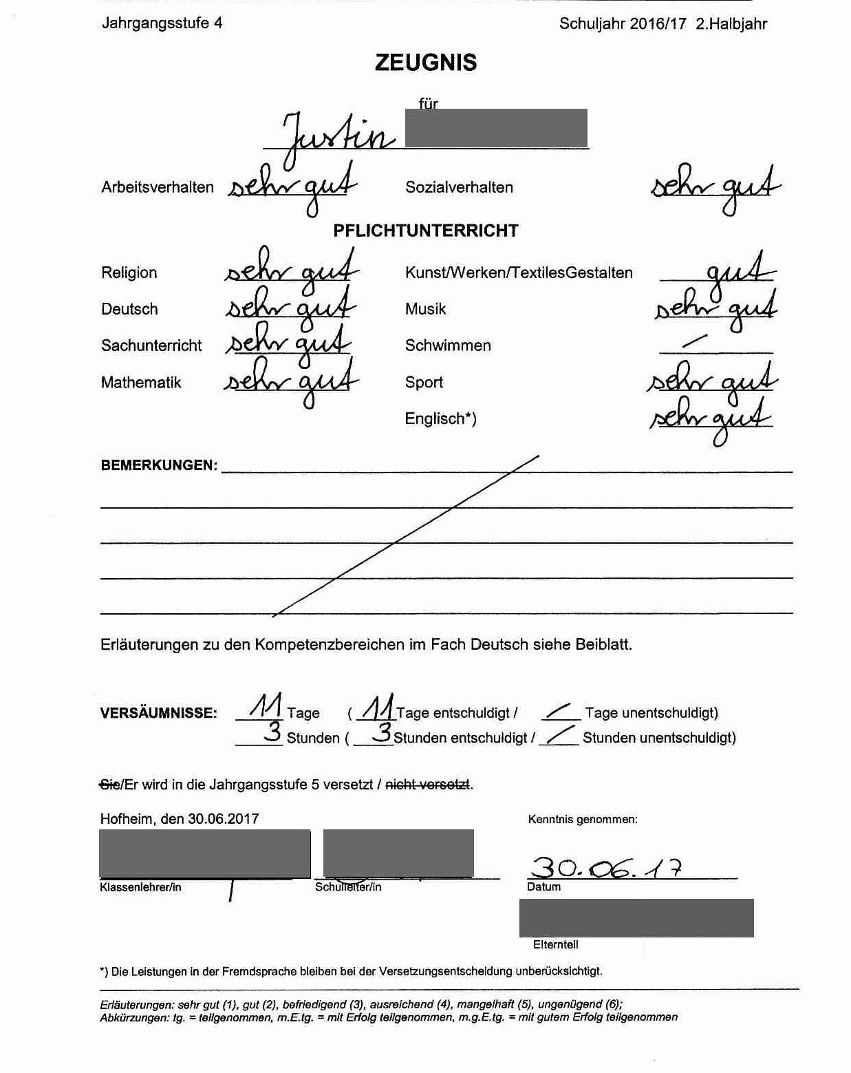 Charmant Fußballplatz Vorlage Wort Fotos - Entry Level Resume ...